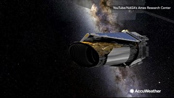 Legacy of the Kepler Space Telescope