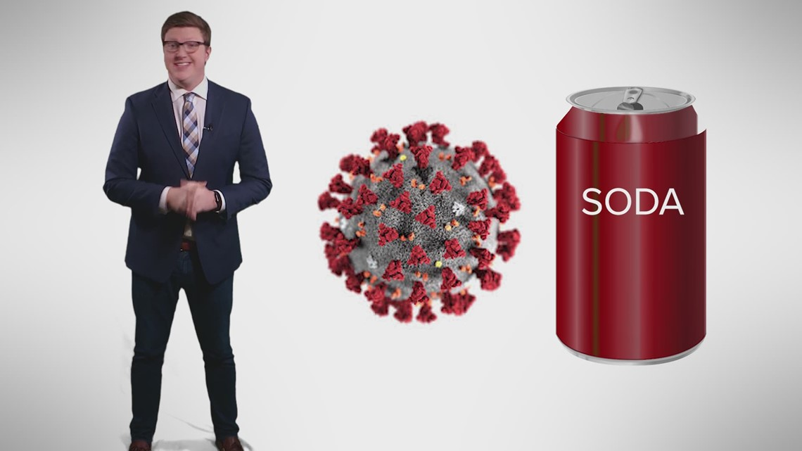 VERIFY: Does all of the COVID in the world fit in less than one can of soda?