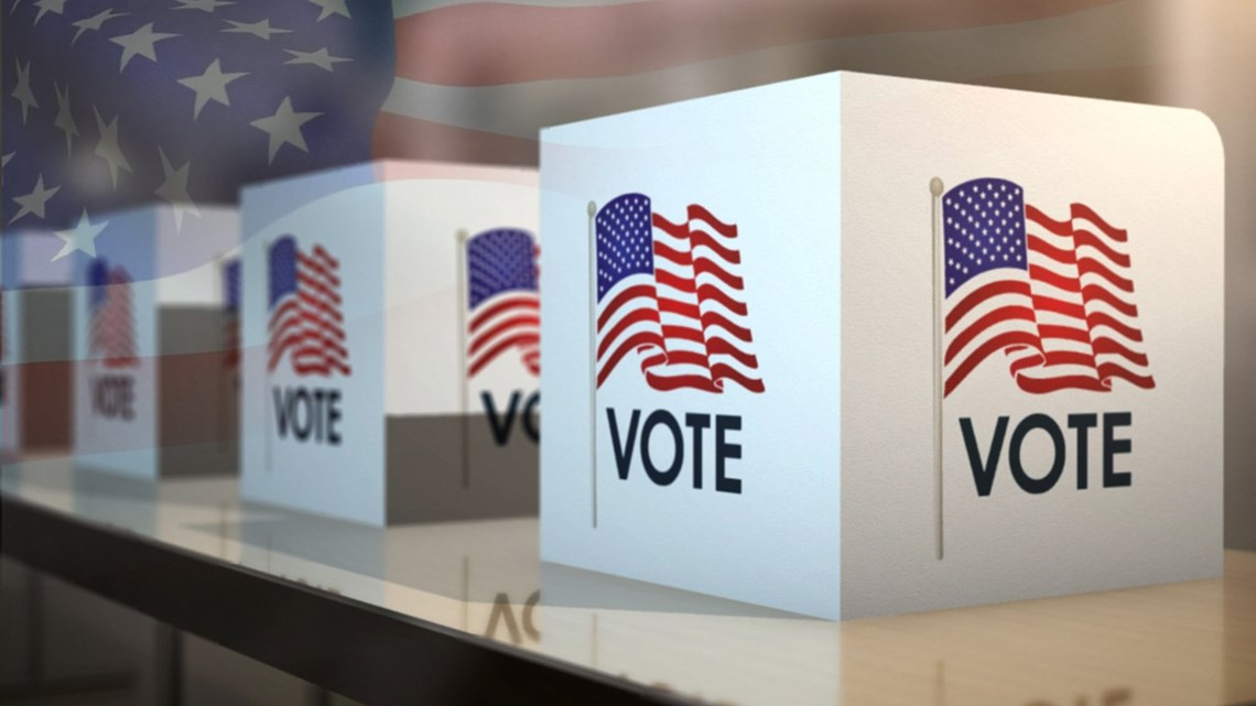 How did the US get the Electoral College and how does it work exactly?