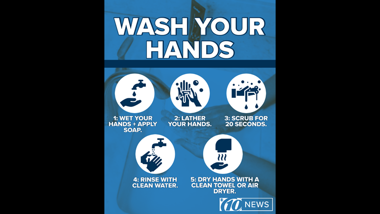 The 5 steps to washing your hands.