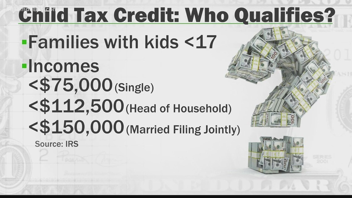 Who qualifies for the child tax credit payments?