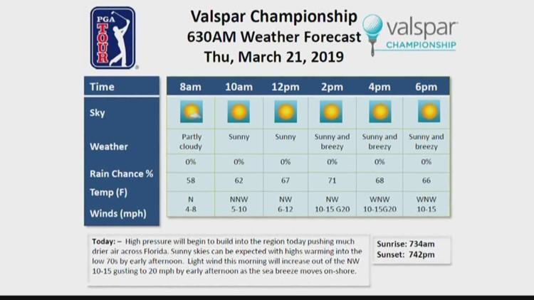 Valspar Championship kicks off with fine weather