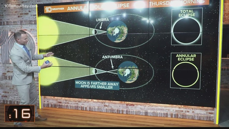Here's what's happening during the 'Ring of Fire' solar eclipse