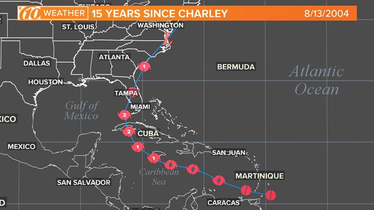 Hurricane Charley track