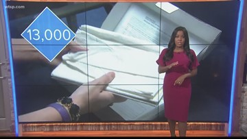 News in Numbers: 13,000 rape-kit backlog cleared, officials say