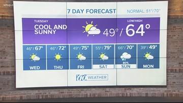 10Weather: Monday evening forecast; Jan. 14, 2019