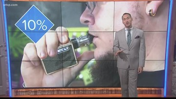 Chicago teacher strike, Juul stops selling some flavors, store clerks caught: News in Numbers