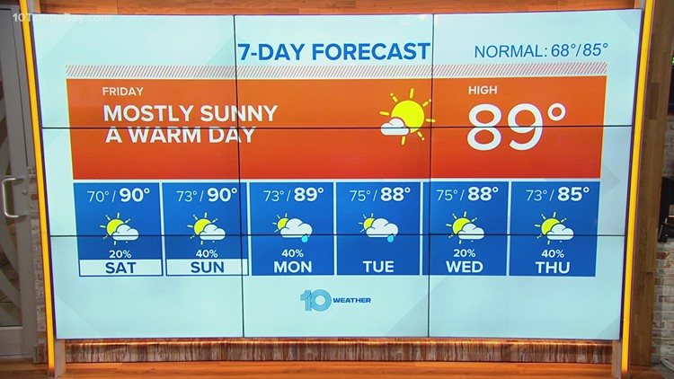 10 Weather: A warm and humid Friday