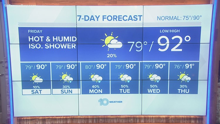 10 Weather: A few afternoon showers Friday