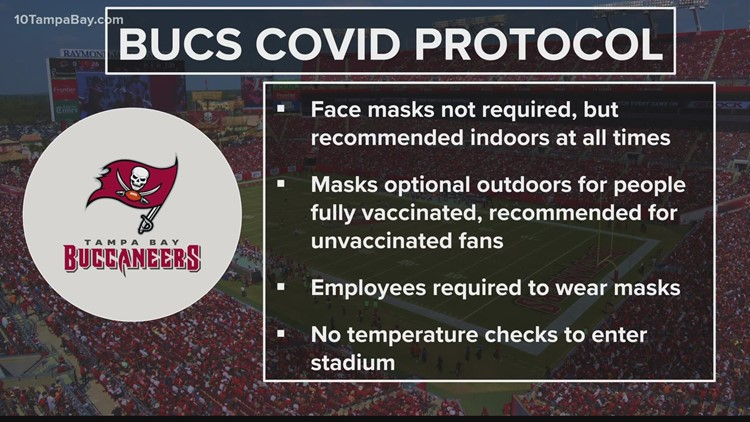 What you need to know ahead of Bucs opening day