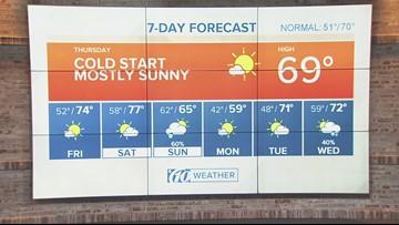 10Weather: Thursday morning forecast; Jan. 17, 2019