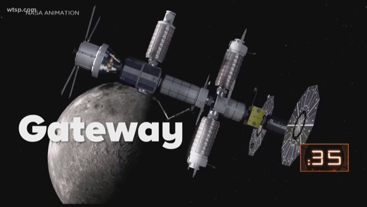 Space Race is now a Moon Race, and the US isn't the only player