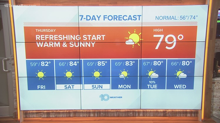 10 Weather: More warmth and sunshine