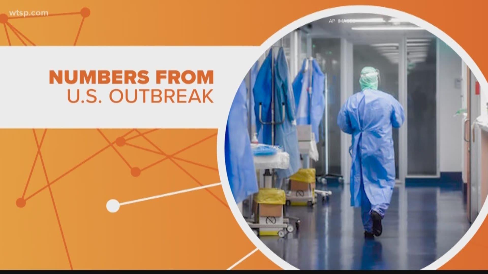 Coronavirus In Florida Latest News About Covid 19 Wtsp Com