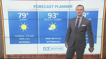 Heat turns up before a cold front arrives