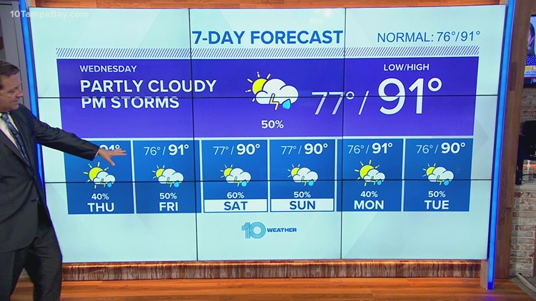 10 Weather: Humid Wednesday with scattered storms