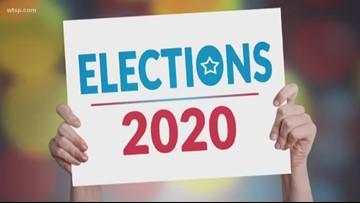 Beyond the Headline: Campaign 2020