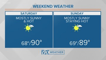 Near-record highs expected this weekend