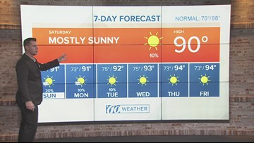 Getting hot, staying dry in Tampa Bay | 10Weather