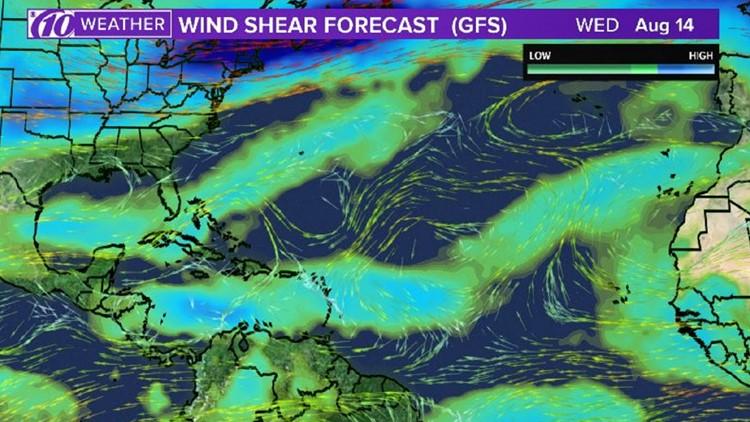 shear forecast 8 14 19