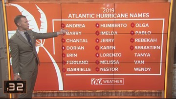 2019 was most active hurricane season in years