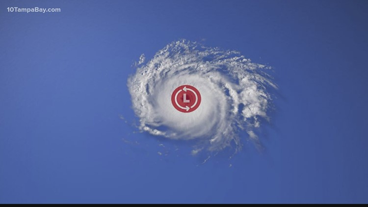 Fun weather science experiments you can do at home: Eye of a hurricane