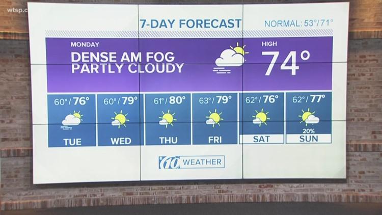 Weather Forecast Noon Monday