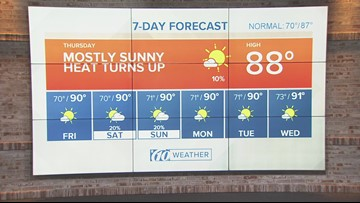 Mostly sunny and hot Thursday | Weather update from 10News WTSP