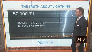 Lightning safety tips: What you need to know