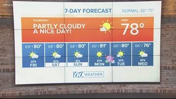 Weather Forecast 12:30 p.m. Thursday