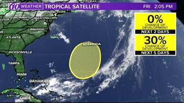Low chance for tropical development next week