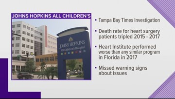 All Children's Hospital president resigns after Tampa Bay