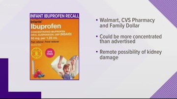 Infant liquid ibuprofen sold at Walmart, CVS and Family Dollar stores recalled