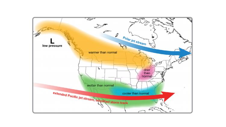 El Niño has returned, according to NOAA