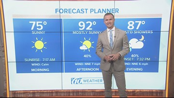 Cold front to bring some rain to South Florida