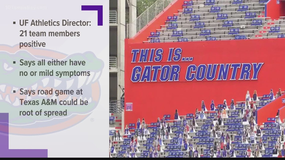 Florida-LSU game postponed due to COVID-19 outbreak on UF team