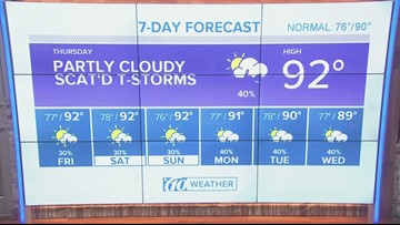 Summertime weather continues with showers and storms   10News weather update