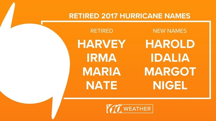 2017 retired storm names