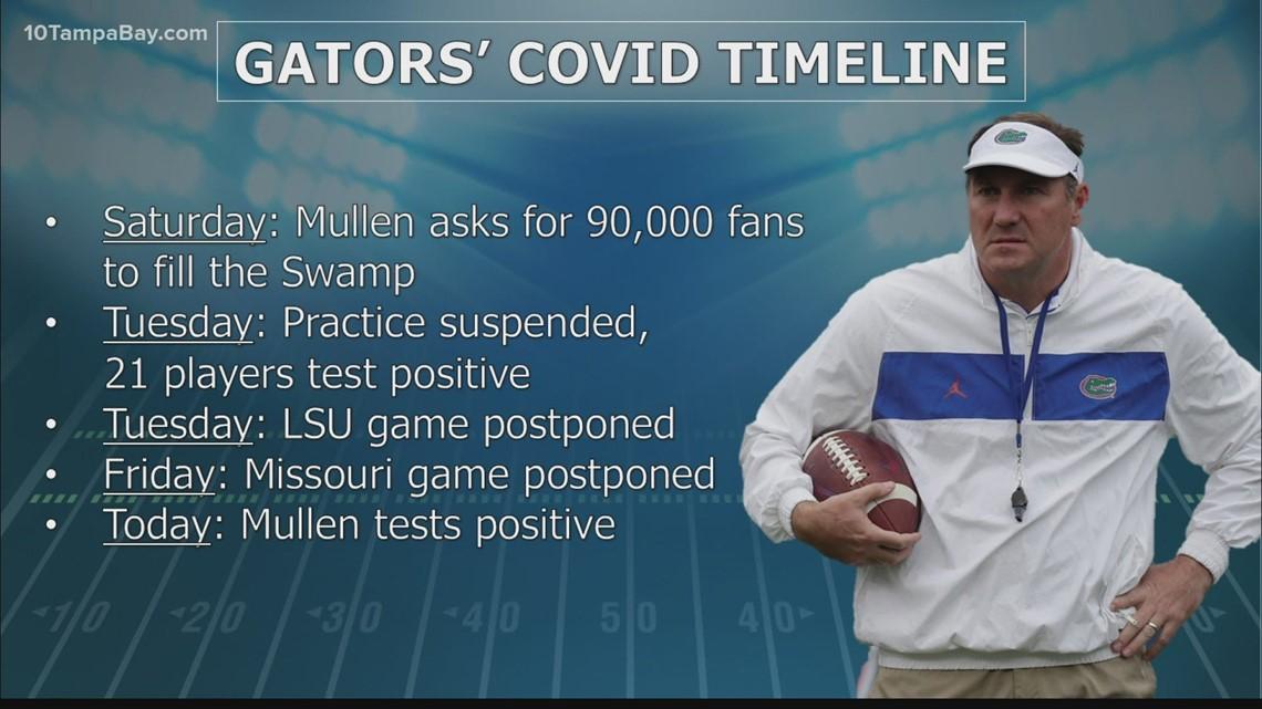 Florida Gators Head Coach Dan Mullen tests positive for COVID-19