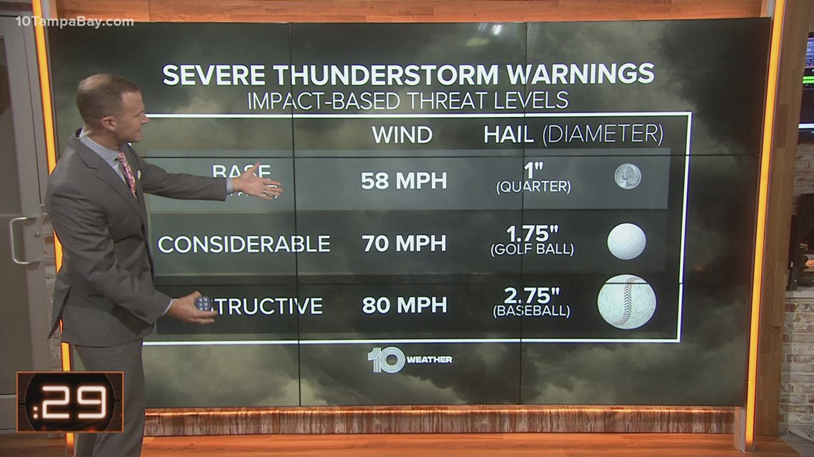Severe thunderstorm warnings will sound different in 2021