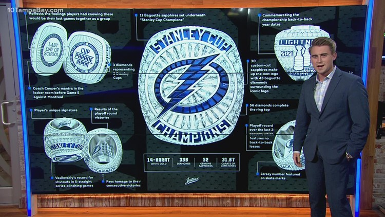 Bolts back-to-back Stanley Cup rings are largest, by carats, Jostens has ever made