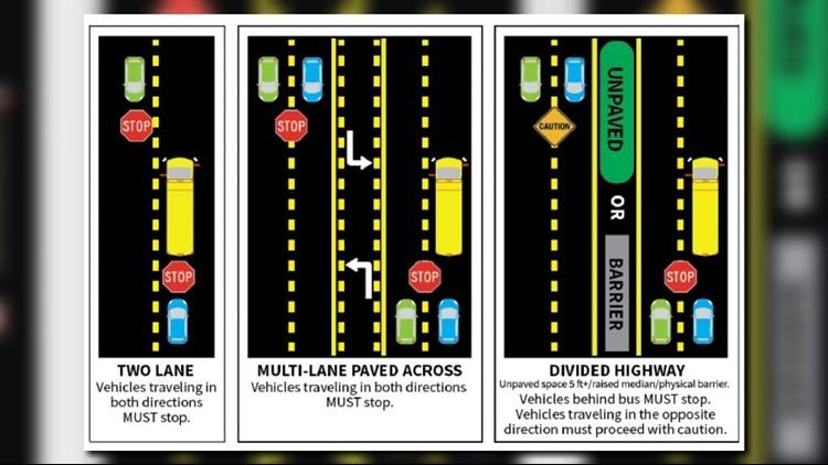 school bus roads rule