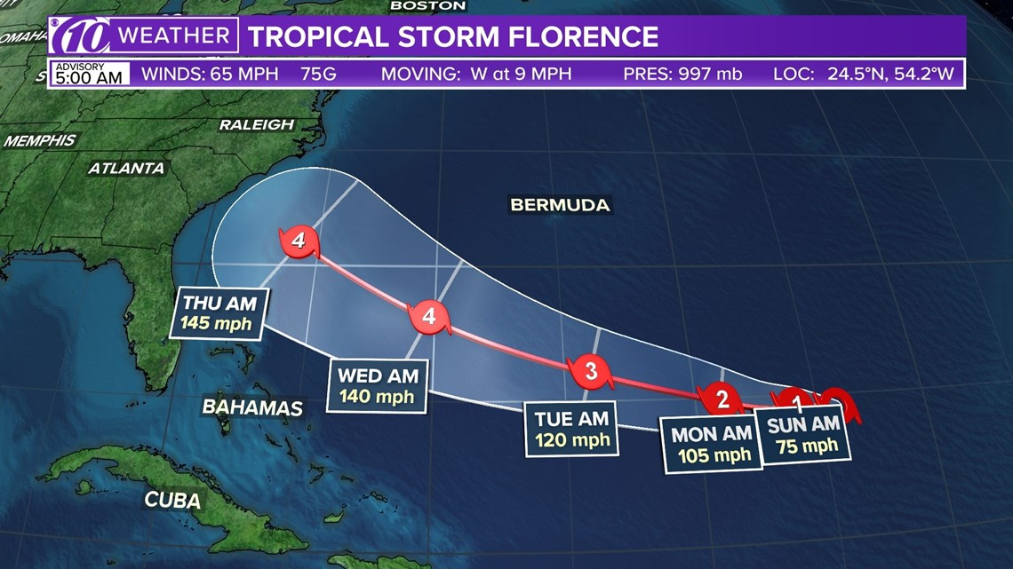 TRACK THE TROPICS: Tropical Storm Florence, Tropical Storm Helene and 2 other sy...