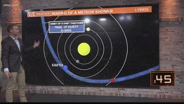 The science behind the Lyrid meteor shower in less than 60 seconds