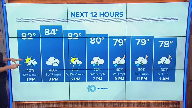 10 Weather: Afternoon storms remain likely