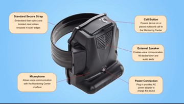 This Clearwater company is selling ankle monitors to parents