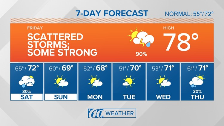 10Weather Forecast: Storms, some strong late today