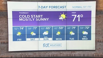 Tampa Bay Weather Weather Forecast Noon Thursday