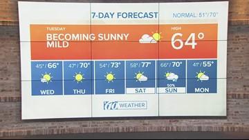 10Weather: Tuesday morning forecast; Jan. 15, 2019