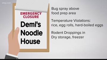 Noodle house undergoes emergency closure for temperature violations, rodent droppings